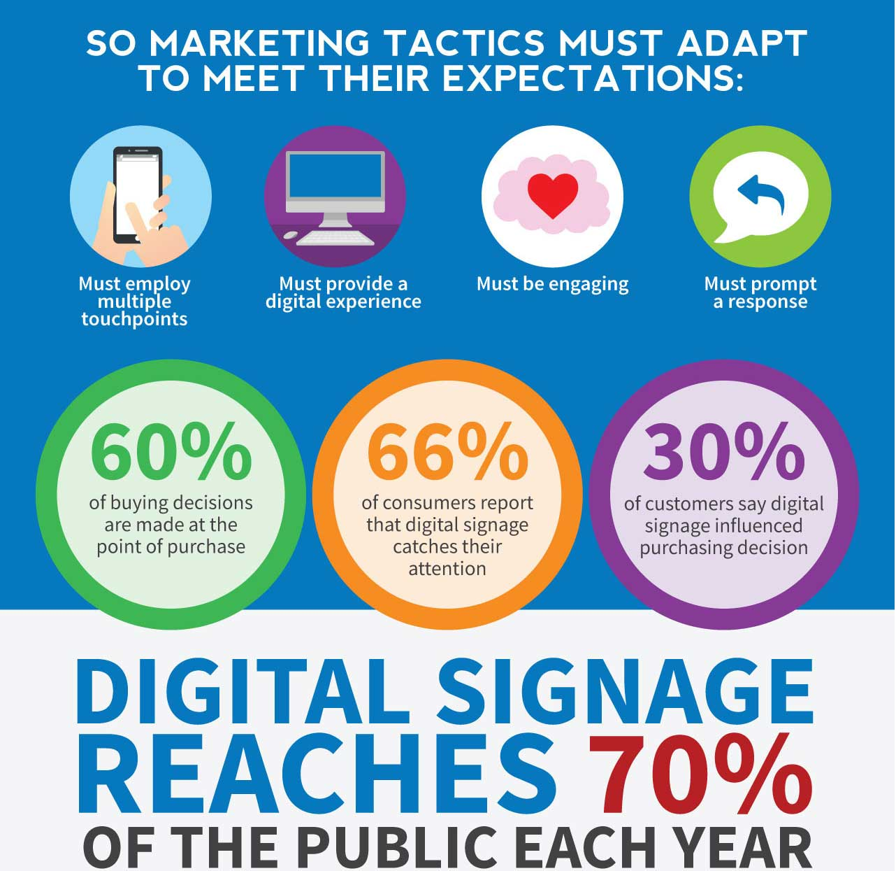 marketing graphic