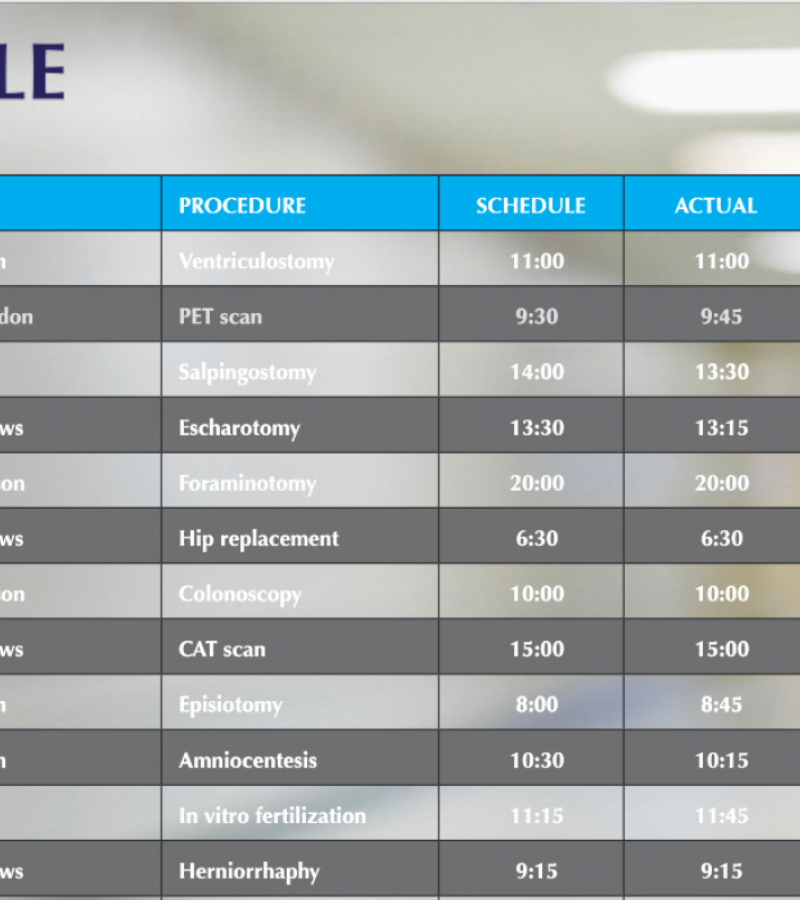 mock digital screen showing patient schedule for healthcare facility