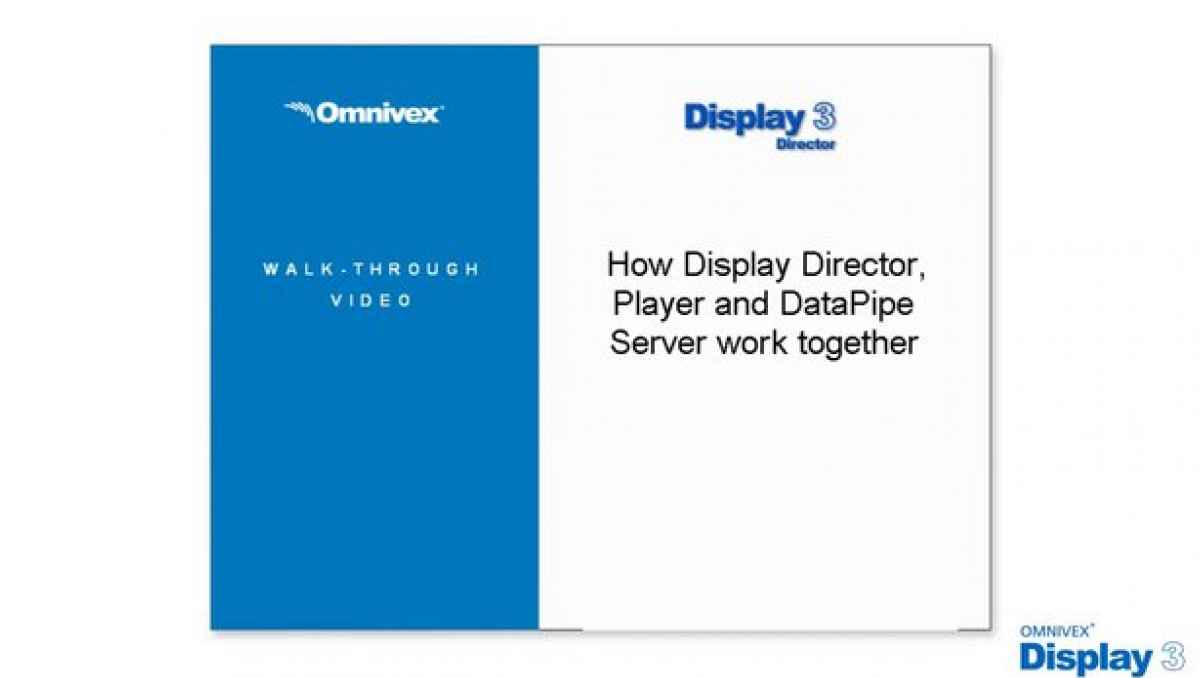 How Display Director, Player and DataPipe Server work together