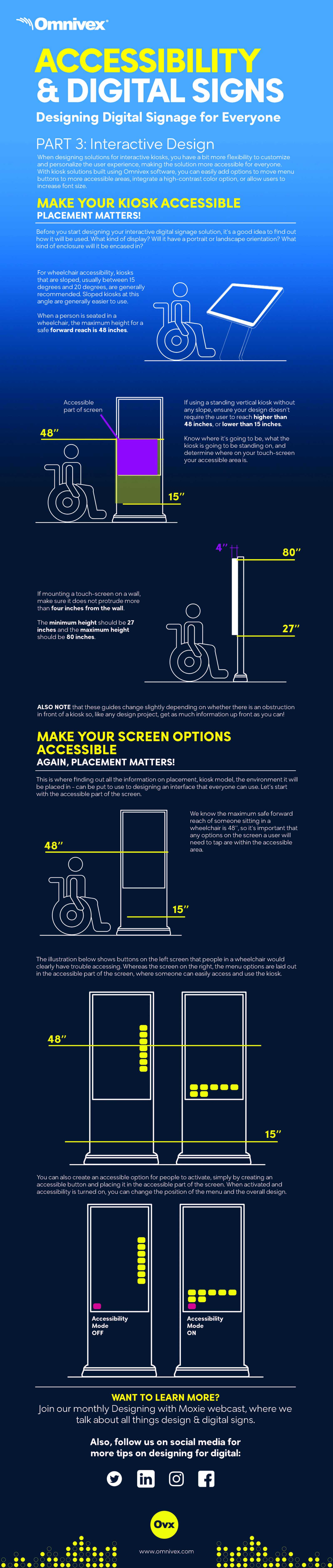 Accessibility - Interactive Design infographic